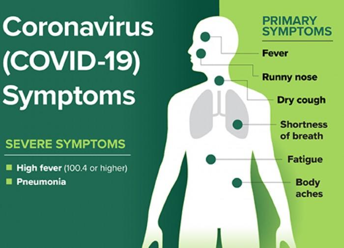 Mild COVID-19 Symptoms
